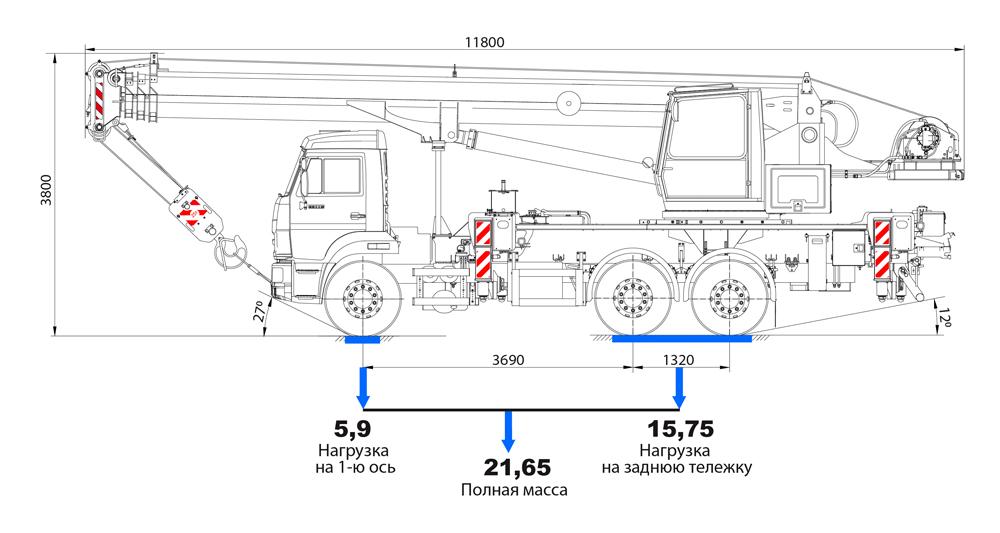 КС-55713-1В-4 автокран галичанин 25 тонн