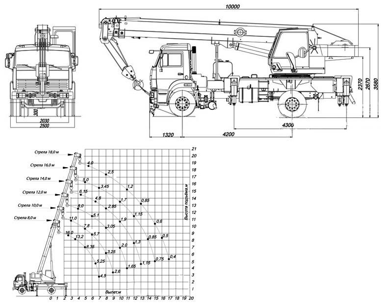 КС-35719-1-02 автокран Маз 16 тонн